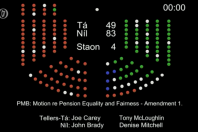 Delegate units, AV systems for the Dáil, Seanad and Committee Rooms in the Oireachtas